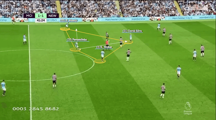 Pep Guardiola Manchester City Premier League Analysis