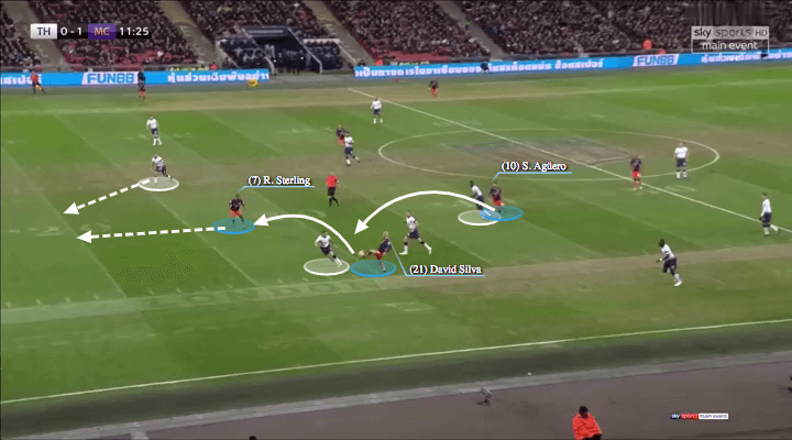 Manchester-City-Tottenham-Premier-League-tactical-analysis-analysis