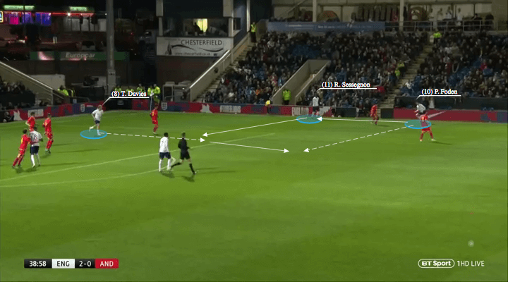 phil-foden-england-u21-manchester-ctiy-tactical-analysis-analysis