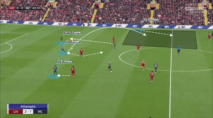 manchester-city-liverpool-premier-league-tactical-analysis-analysis