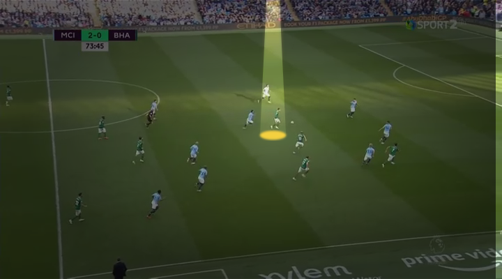 Manchester City Tactical Analysis: Looking at their defensive