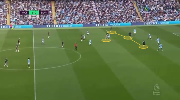 Manchester City Guardiola Premier League Tactical Analysis