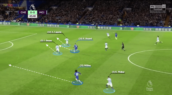 manchester-city-chelsea-premier-league-tactical-analysis-analysis