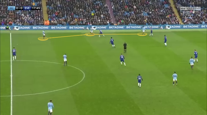 manchester city premier league tactical analysis