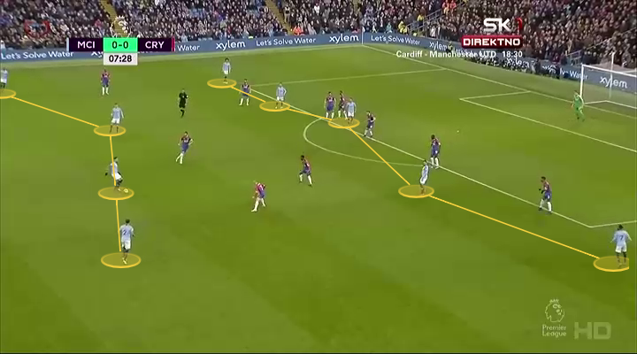 Manchester City Crystal Palace Premier League Tactical Analysis Analysis