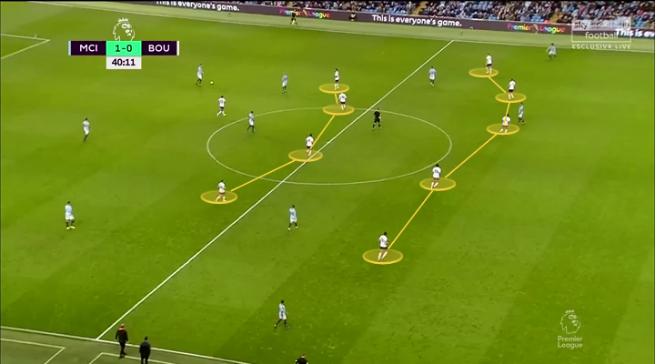 manchester city tactical analysis