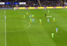 Manchester City Schalke Champions League Tactical Analysis