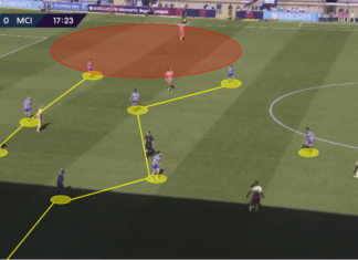 FAWSL 2019/20: Reading vs Manchester City - tactical analysis tactics